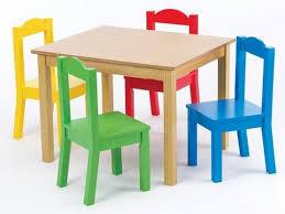 stolky vpravo